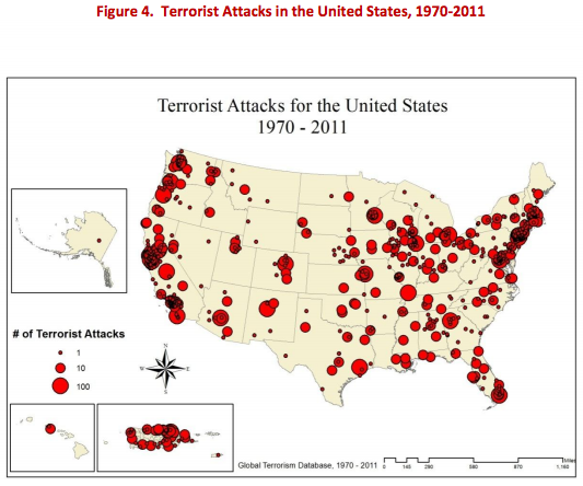 the united states war against international terrorism